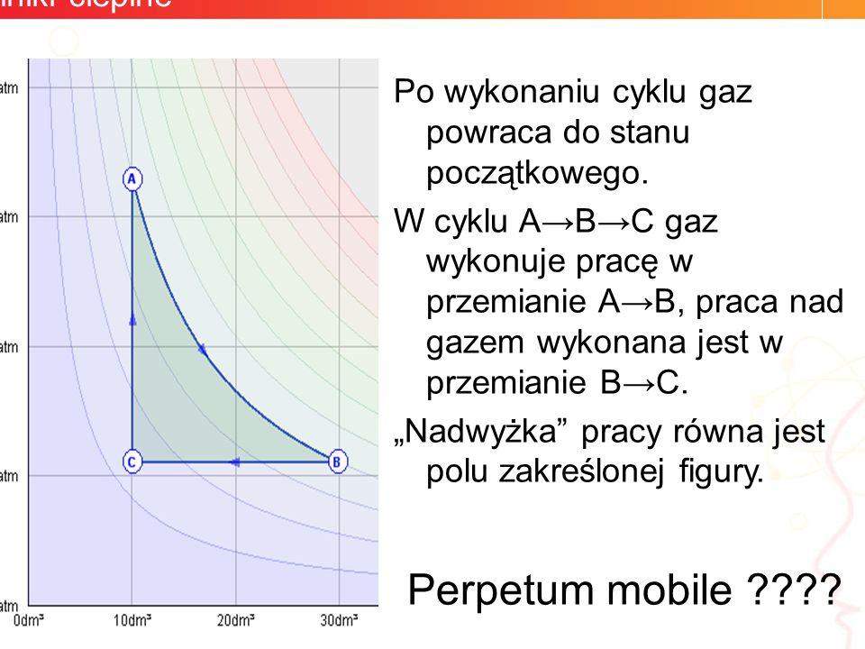 Perpetum mobile Silniki cieplne