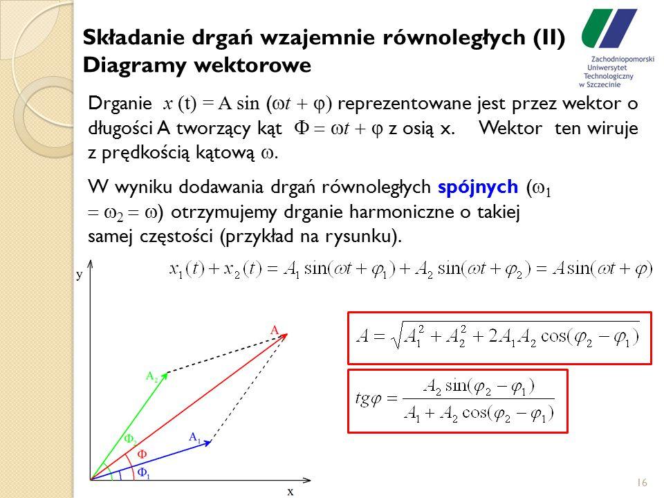 Składanie drgań wzajemnie równoległych (II) Diagramy wektorowe