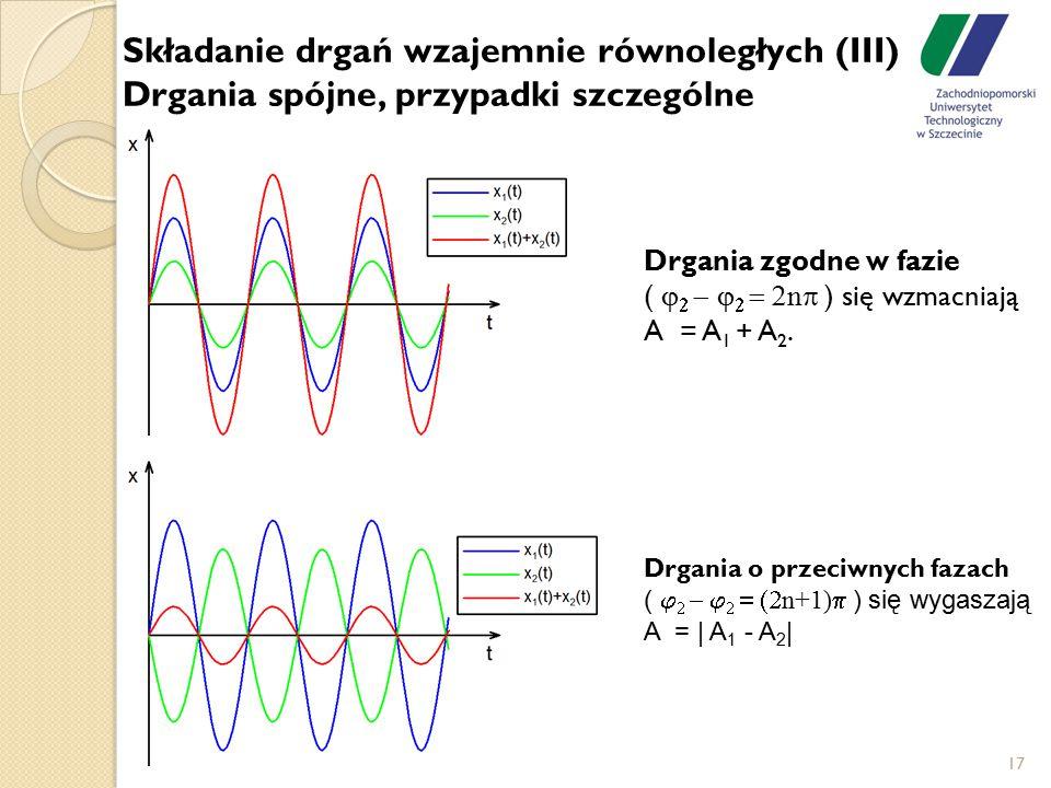 Składanie drgań wzajemnie równoległych (III) Drgania spójne, przypadki szczególne