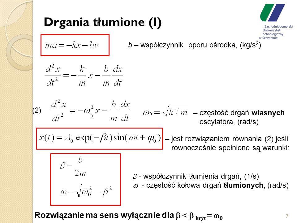 Drgania tłumione (I) b – współczynnik oporu ośrodka, (kg/s2) (2) – częstość drgań własnych. oscylatora, (rad/s)