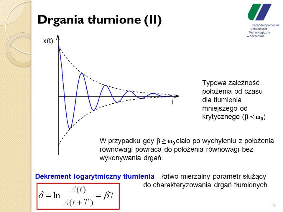 Drgania tłumione (II) Typowa zależność położenia od czasu dla tłumienia mniejszego od krytycznego (b < w0)