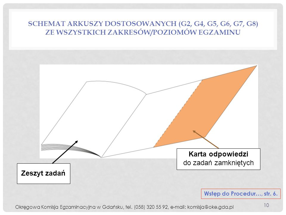 Schemat arkuszy dostosowanych (G2, G4, G5, G6, G7, G8) ze wszystkich zakresów/poziomów egzaminu