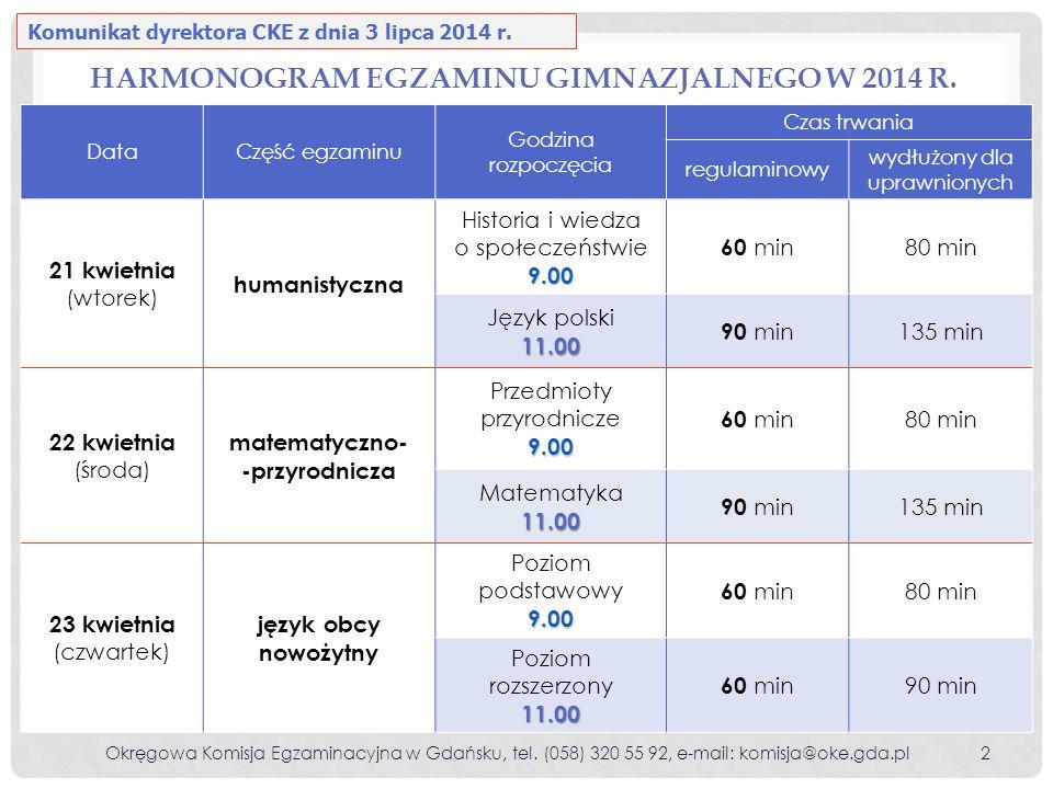 Harmonogram egzaminu gimnazjalnego w 2014 r.