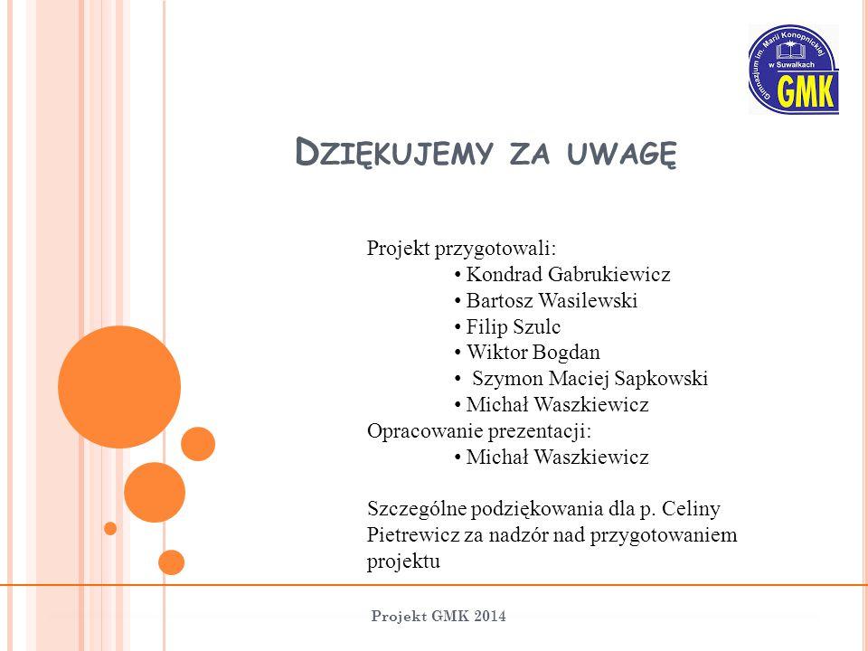 Dziękujemy za uwagę Projekt przygotowali: Kondrad Gabrukiewicz