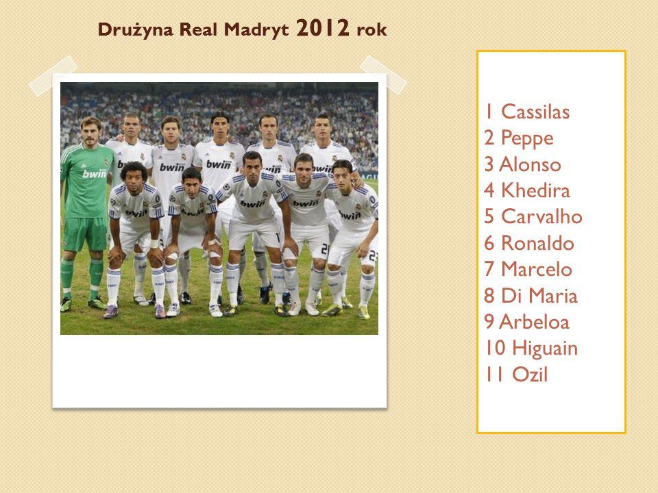 Drużyna Real Madryt 2012 rok