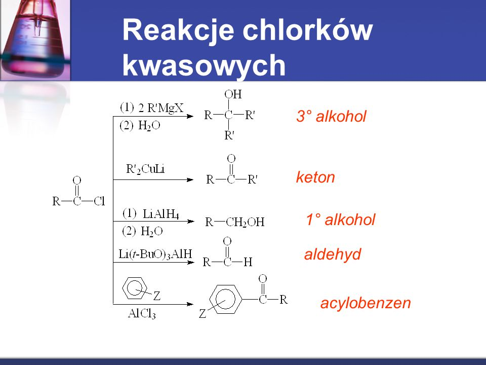 Reakcje chlorków kwasowych