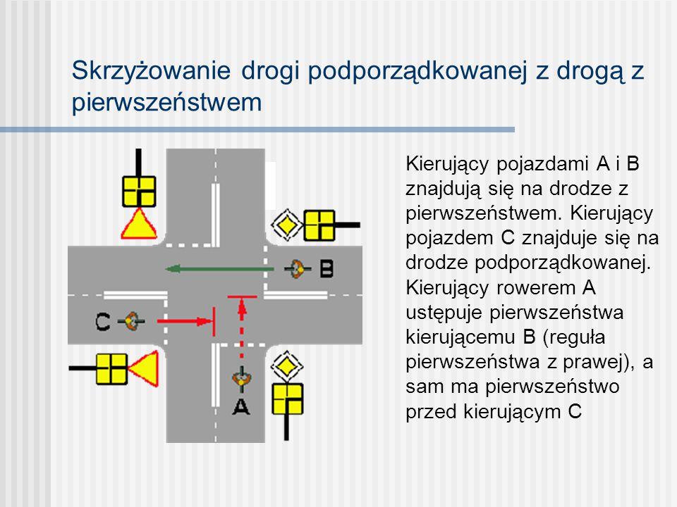 Skrzyżowanie drogi podporządkowanej z drogą z pierwszeństwem