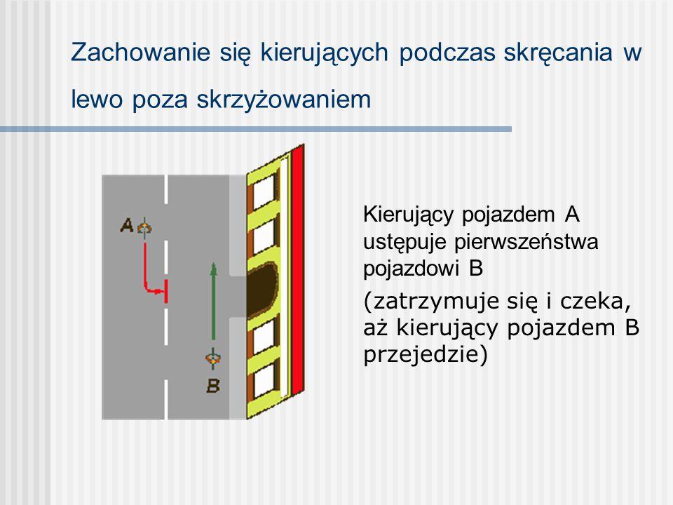 Zachowanie się kierujących podczas skręcania w lewo poza skrzyżowaniem