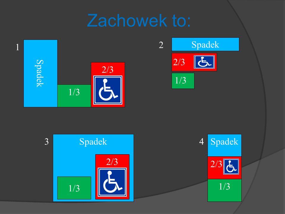 Zachowek to: Spadek 2 1 Spadek 2/3 2/3 1/3 1/3 3 Spadek 4 Spadek 2/3