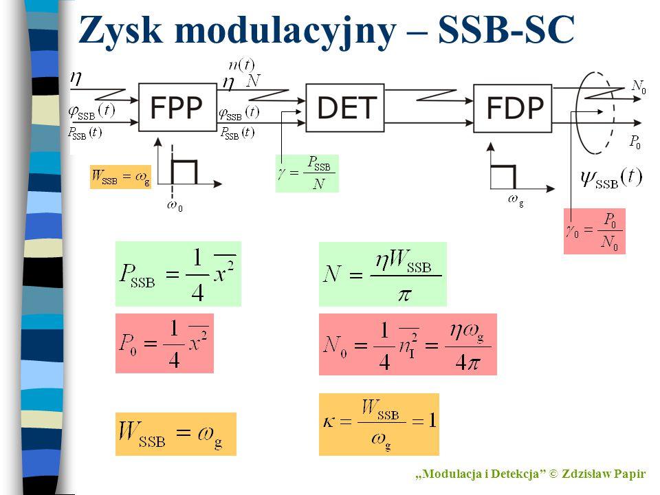 Zysk modulacyjny – SSB-SC