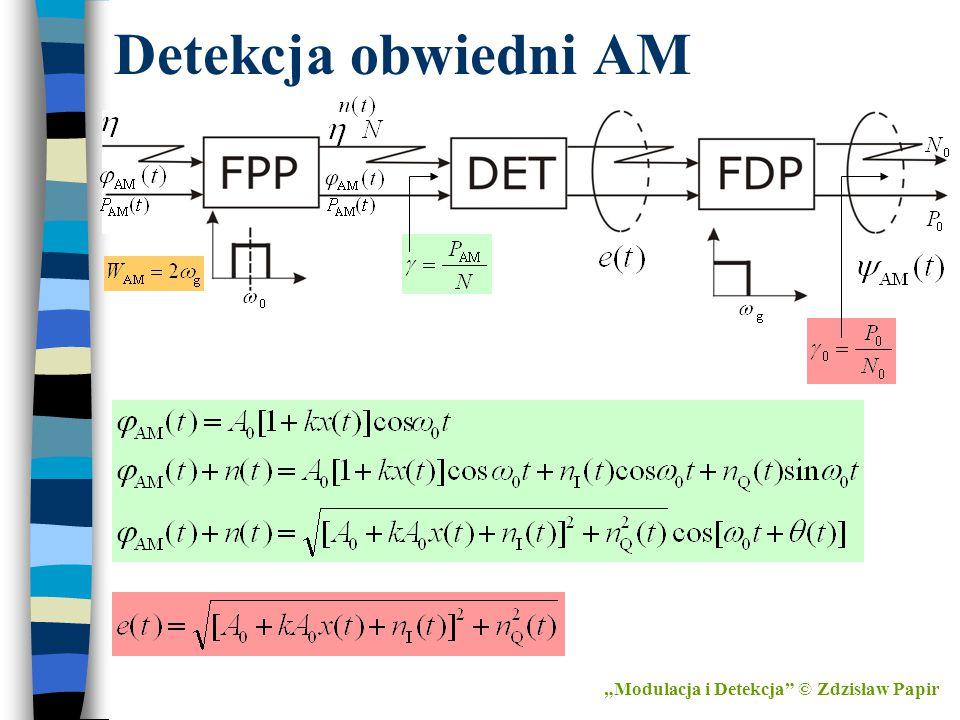 """Detekcja obwiedni AM """"Modulacja i Detekcja © Zdzisław Papir"""