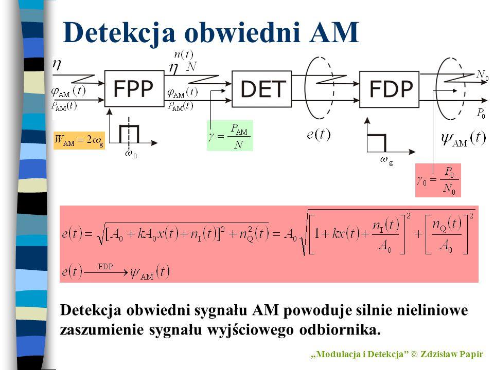 Detekcja obwiedni AM Detekcja obwiedni sygnału AM powoduje silnie nieliniowe zaszumienie sygnału wyjściowego odbiornika.