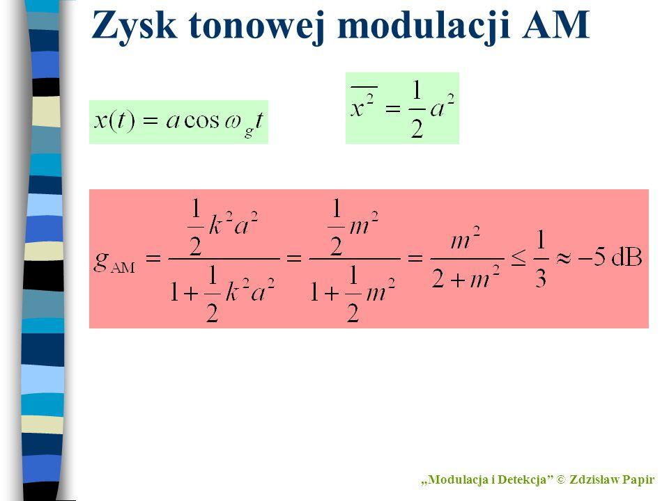 Zysk tonowej modulacji AM