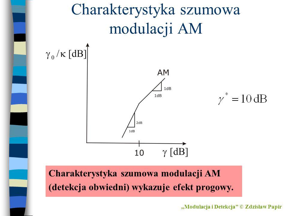 Charakterystyka szumowa modulacji AM