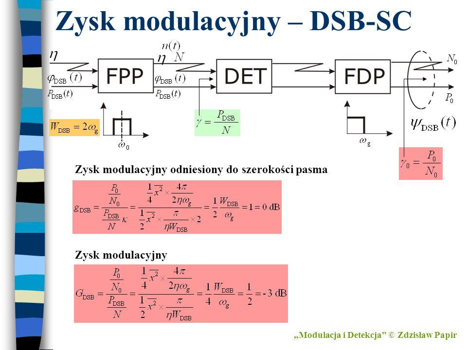 Zysk modulacyjny – DSB-SC