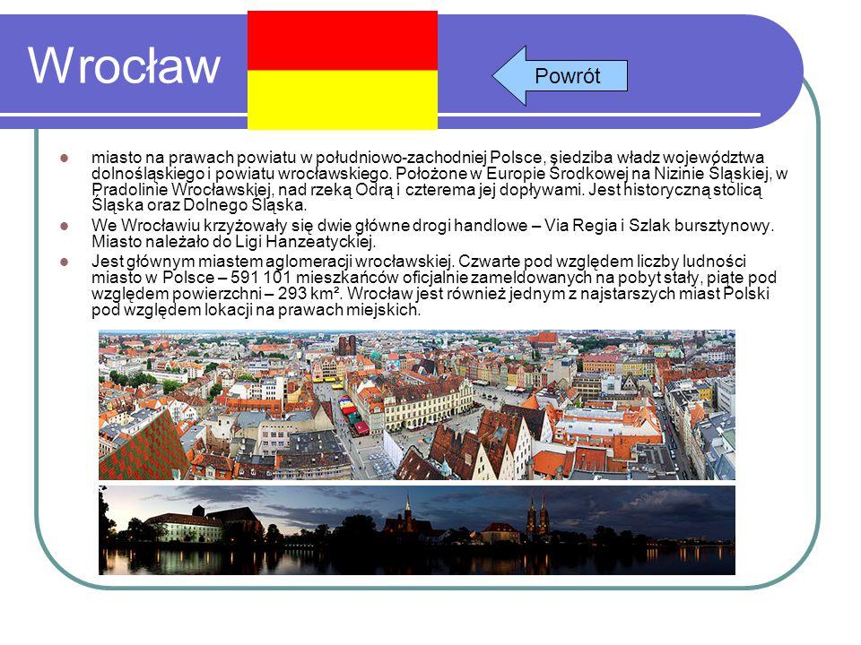 Wrocław Powrót.