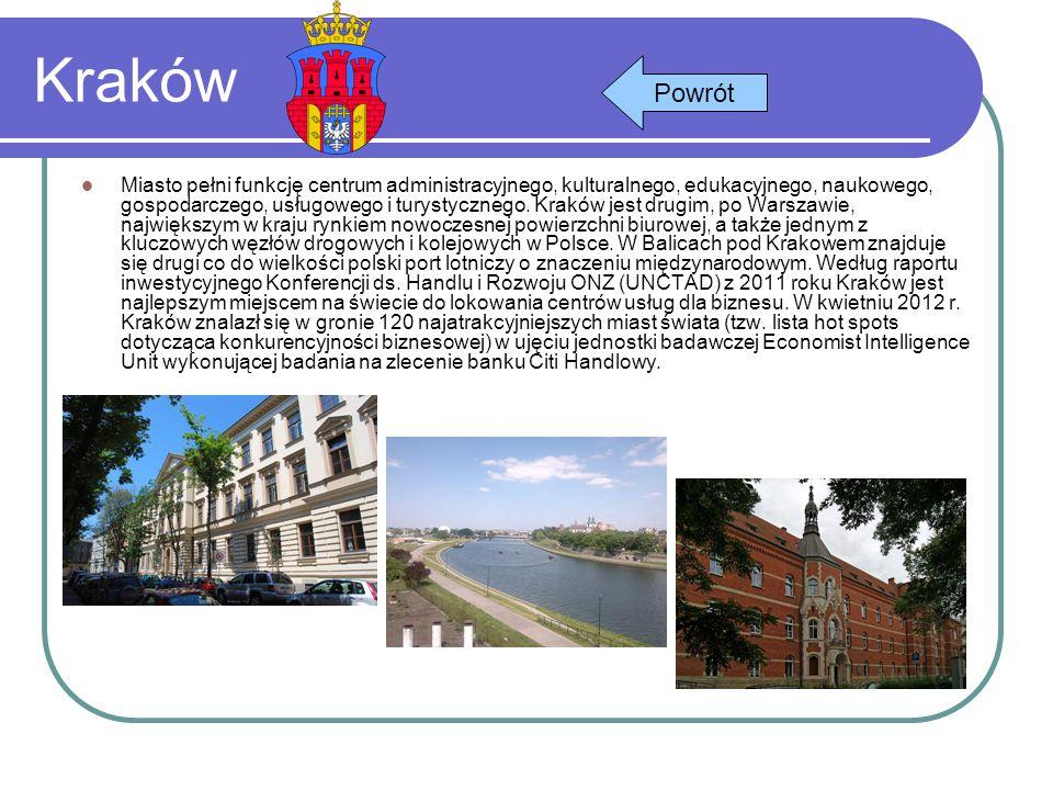 Kraków Powrót.