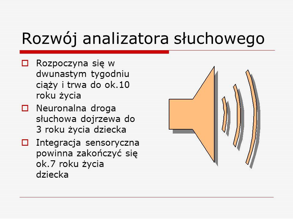 Rozwój analizatora słuchowego