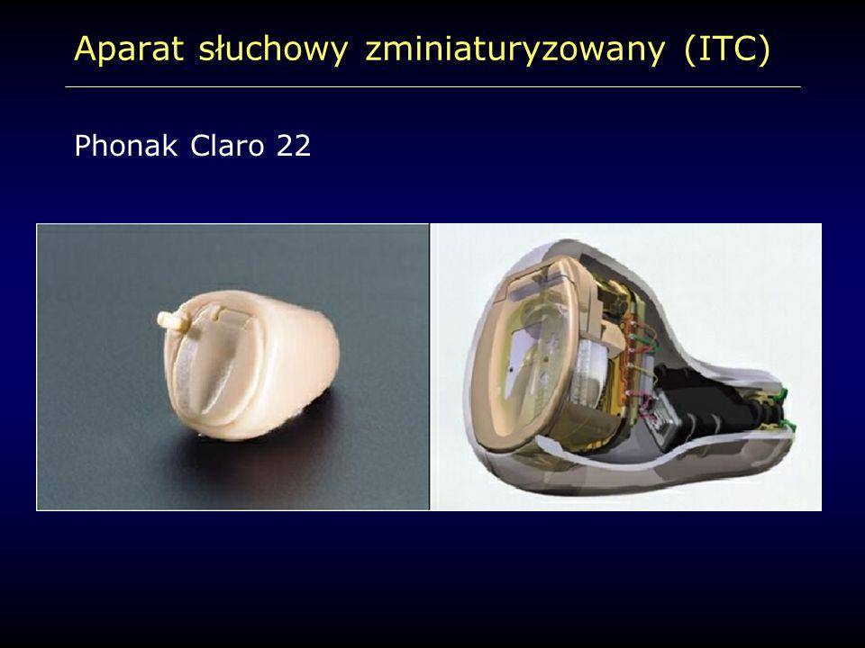 Aparat słuchowy zminiaturyzowany (ITC)