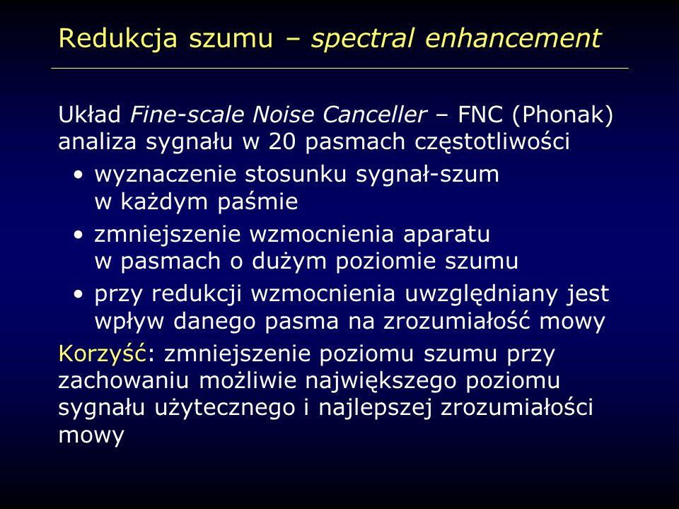 Redukcja szumu – spectral enhancement