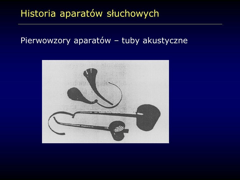 Historia aparatów słuchowych