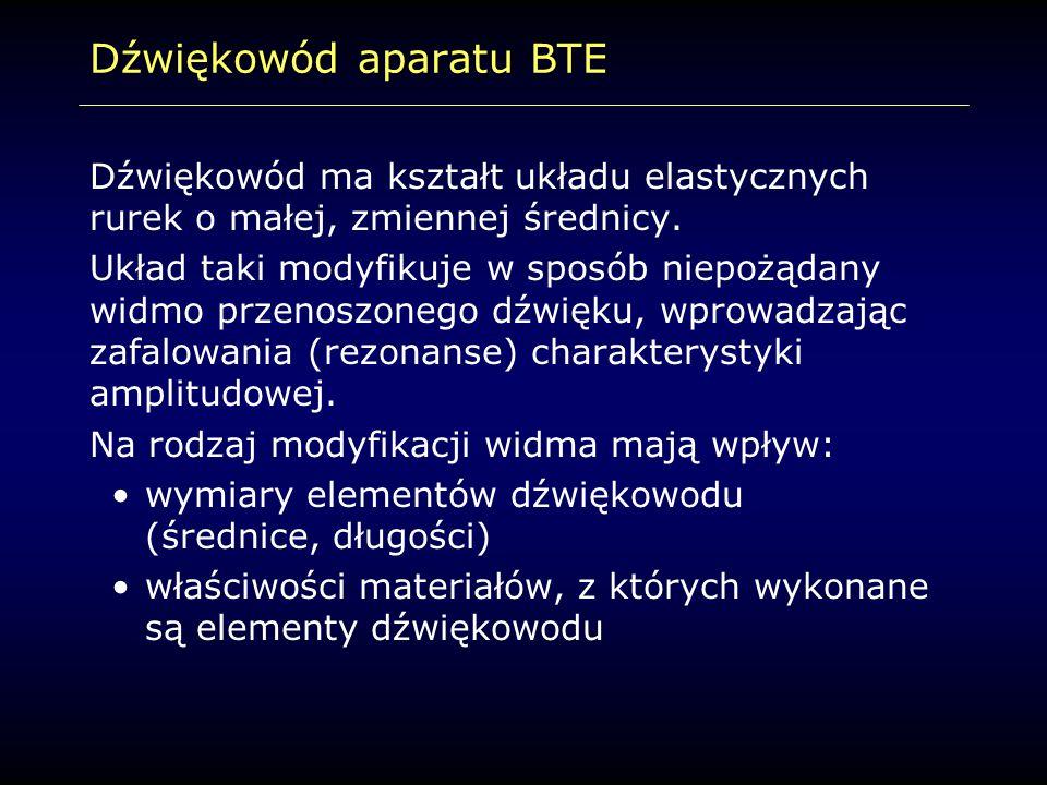 Dźwiękowód aparatu BTE