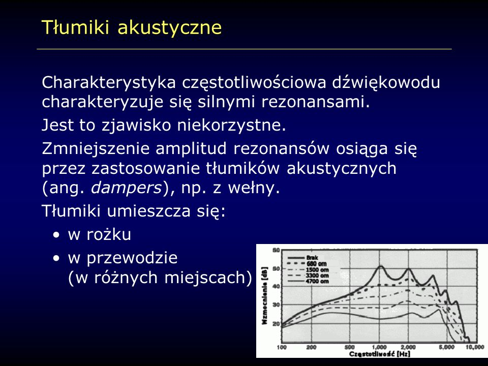 Tłumiki akustyczne Charakterystyka częstotliwościowa dźwiękowodu charakteryzuje się silnymi rezonansami.