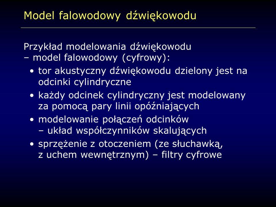 Model falowodowy dźwiękowodu