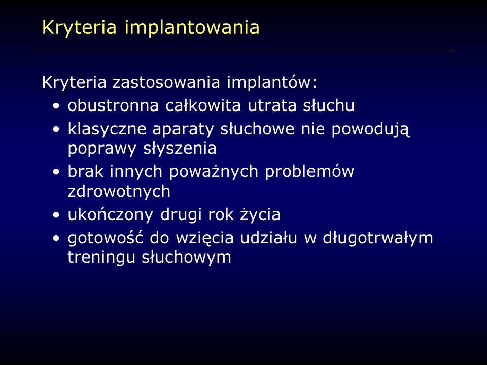 Kryteria implantowania