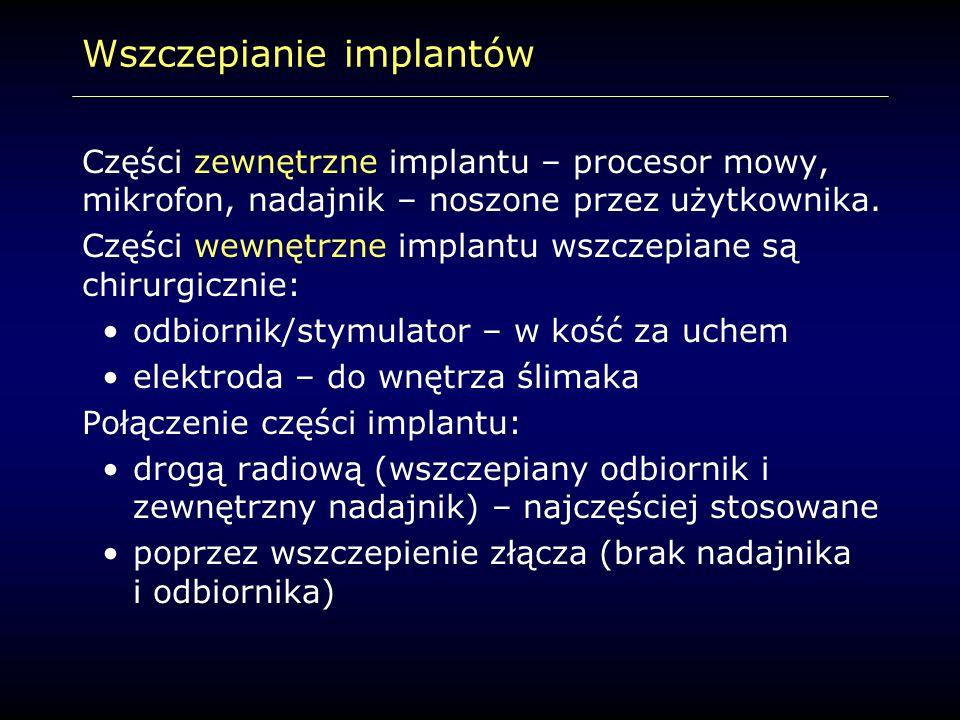 Wszczepianie implantów