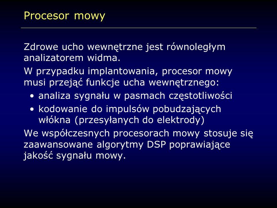 Procesor mowy Zdrowe ucho wewnętrzne jest równoległym analizatorem widma.