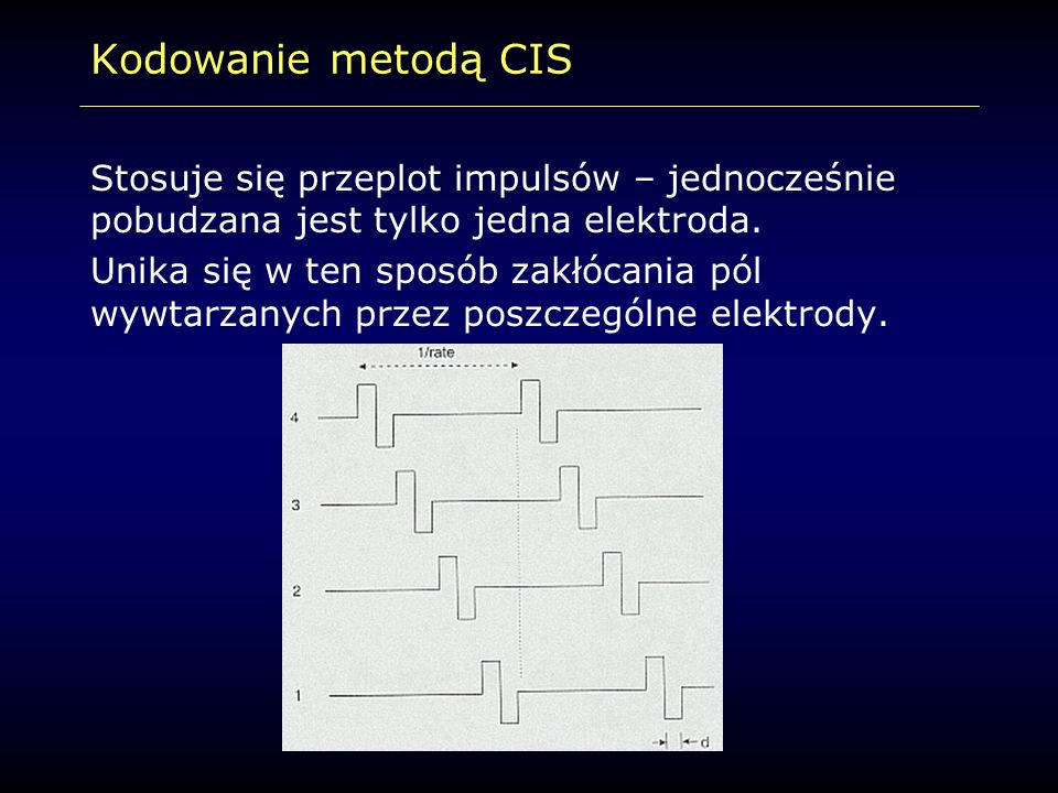 Kodowanie metodą CIS Stosuje się przeplot impulsów – jednocześnie pobudzana jest tylko jedna elektroda.