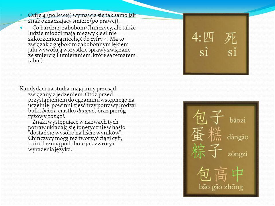 Cyfrę 4 (po lewej) wymawia się tak samo jak znak oznaczający śmierć (po prawej).