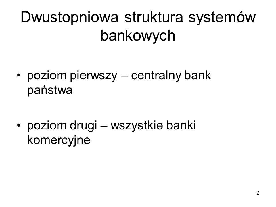 Dwustopniowa struktura systemów bankowych