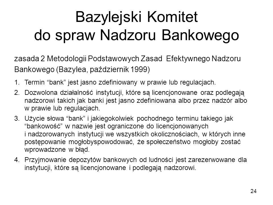 Bazylejski Komitet do spraw Nadzoru Bankowego