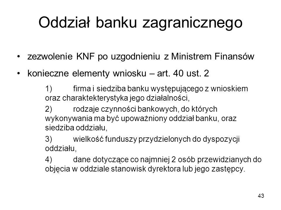 Oddział banku zagranicznego