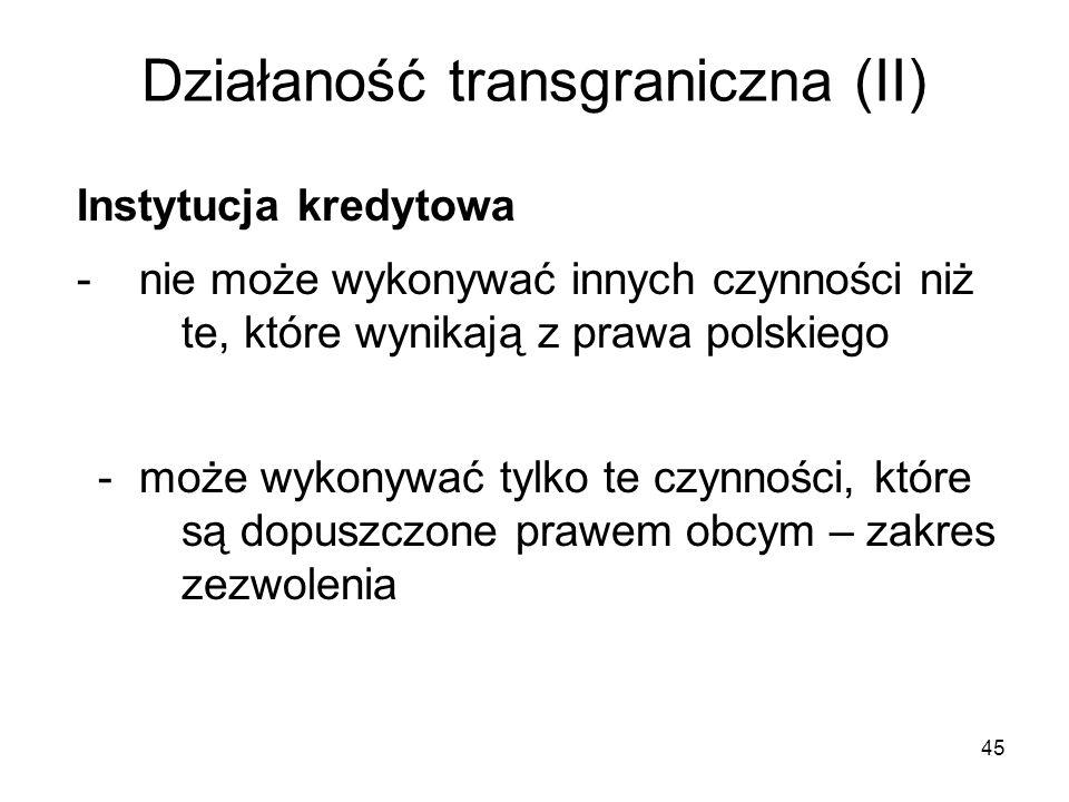 Działaność transgraniczna (II)