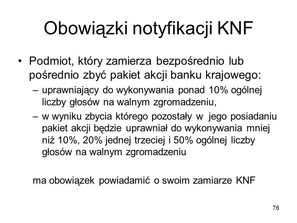 Obowiązki notyfikacji KNF