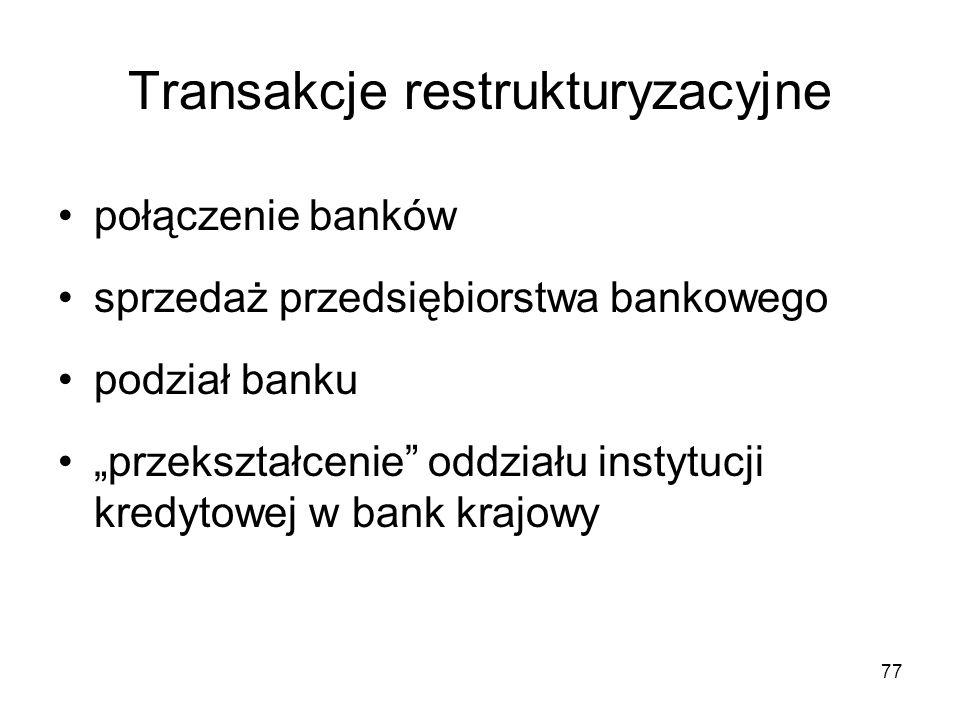 Transakcje restrukturyzacyjne
