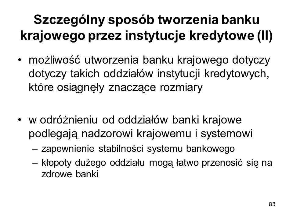 Szczególny sposób tworzenia banku krajowego przez instytucje kredytowe (II)