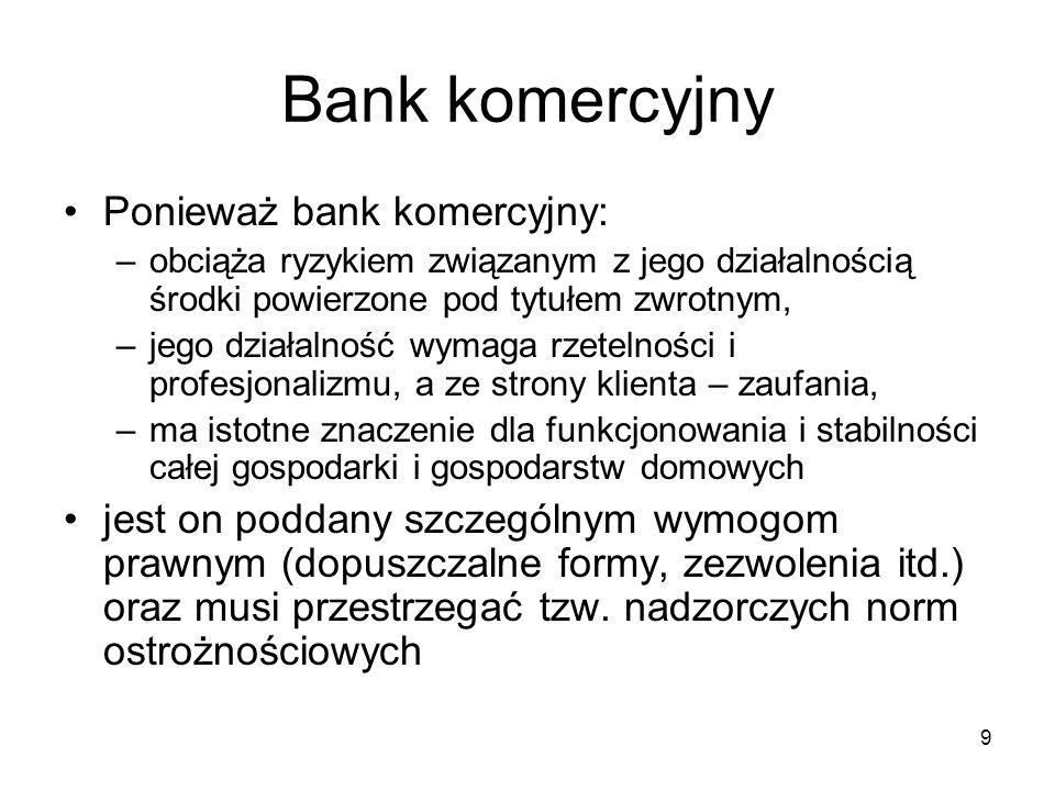 Bank komercyjny Ponieważ bank komercyjny: