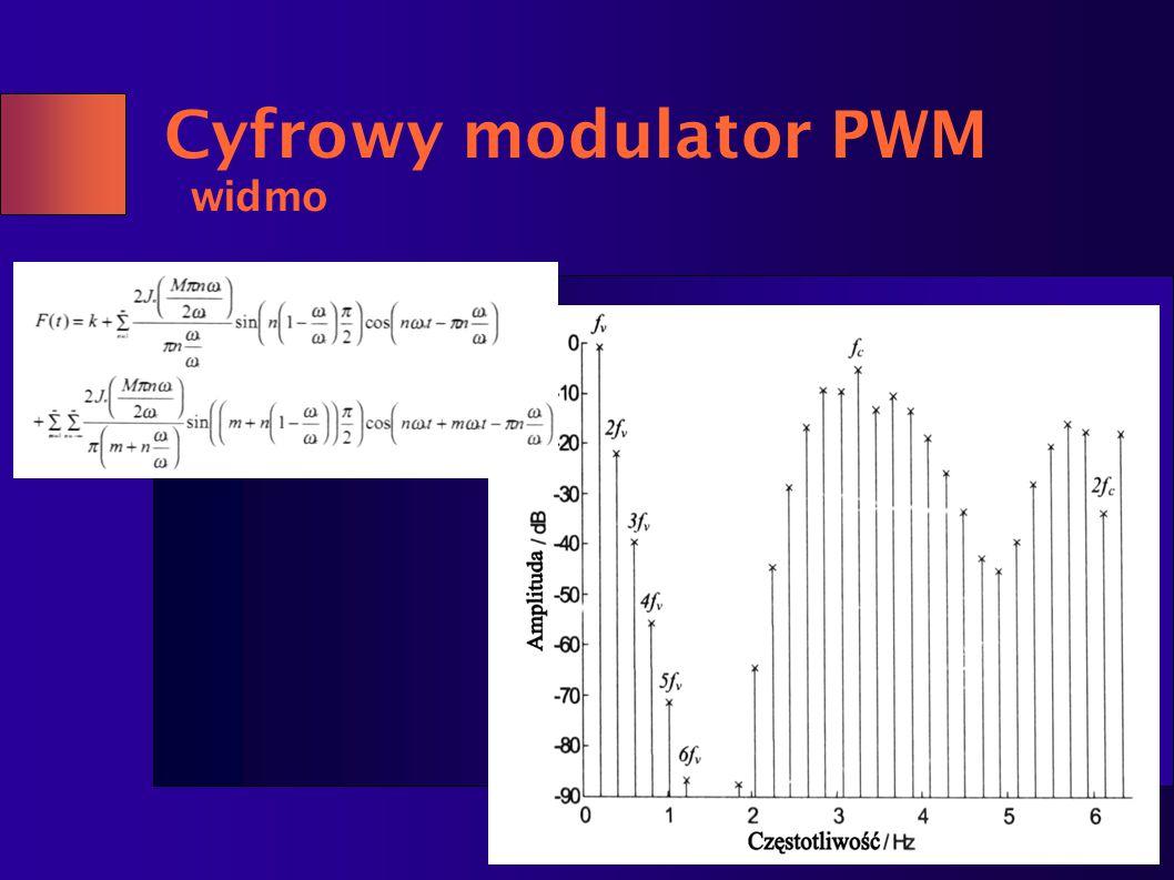 Cyfrowy modulator PWM widmo
