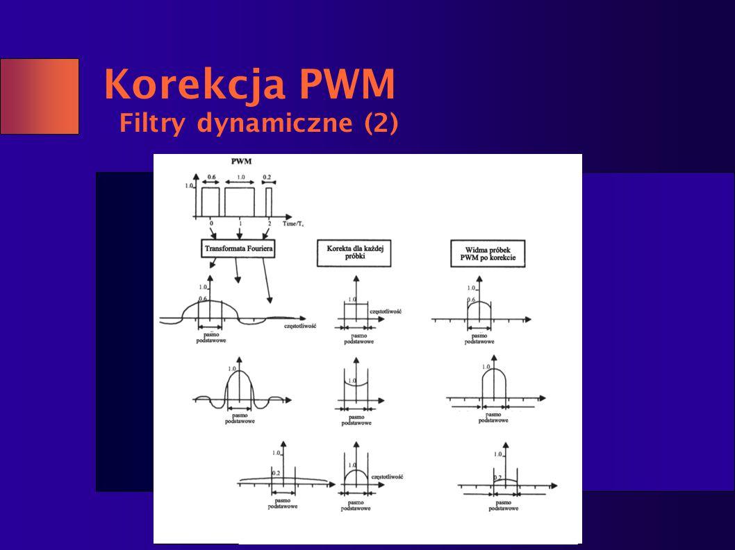 Korekcja PWM Filtry dynamiczne (2)