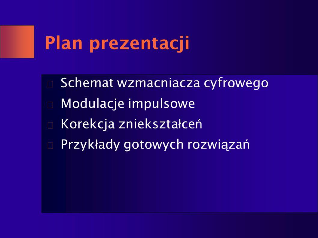 Plan prezentacji Schemat wzmacniacza cyfrowego Modulacje impulsowe