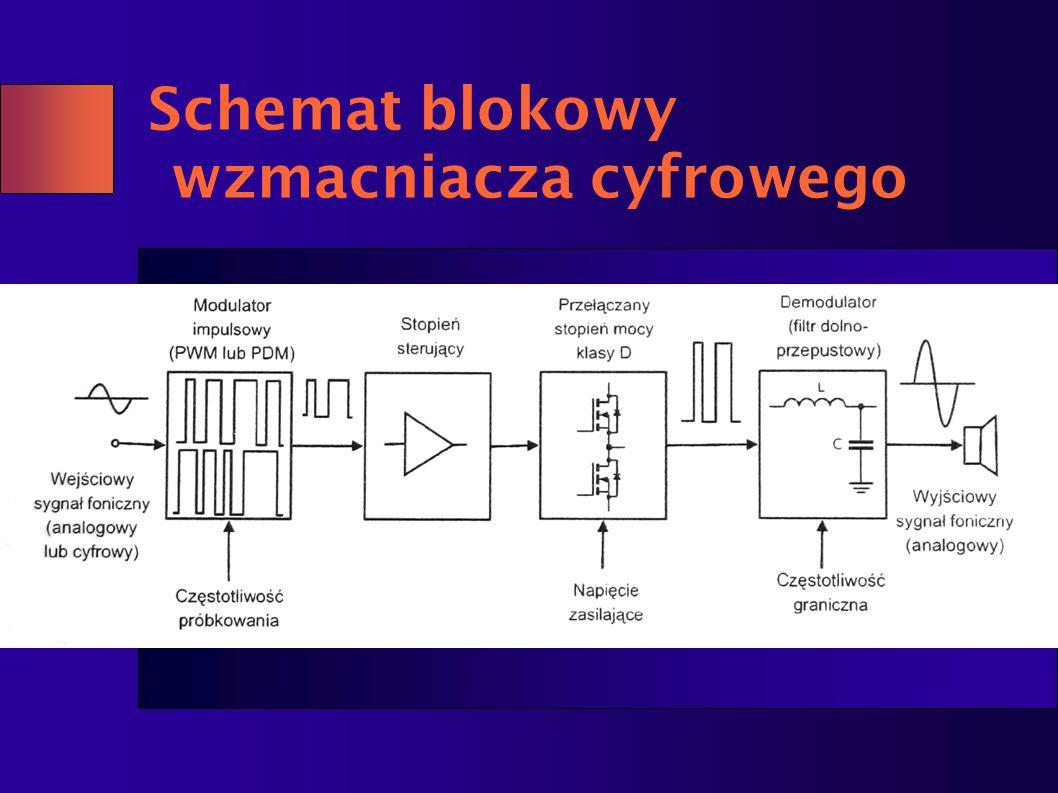 Schemat blokowy wzmacniacza cyfrowego