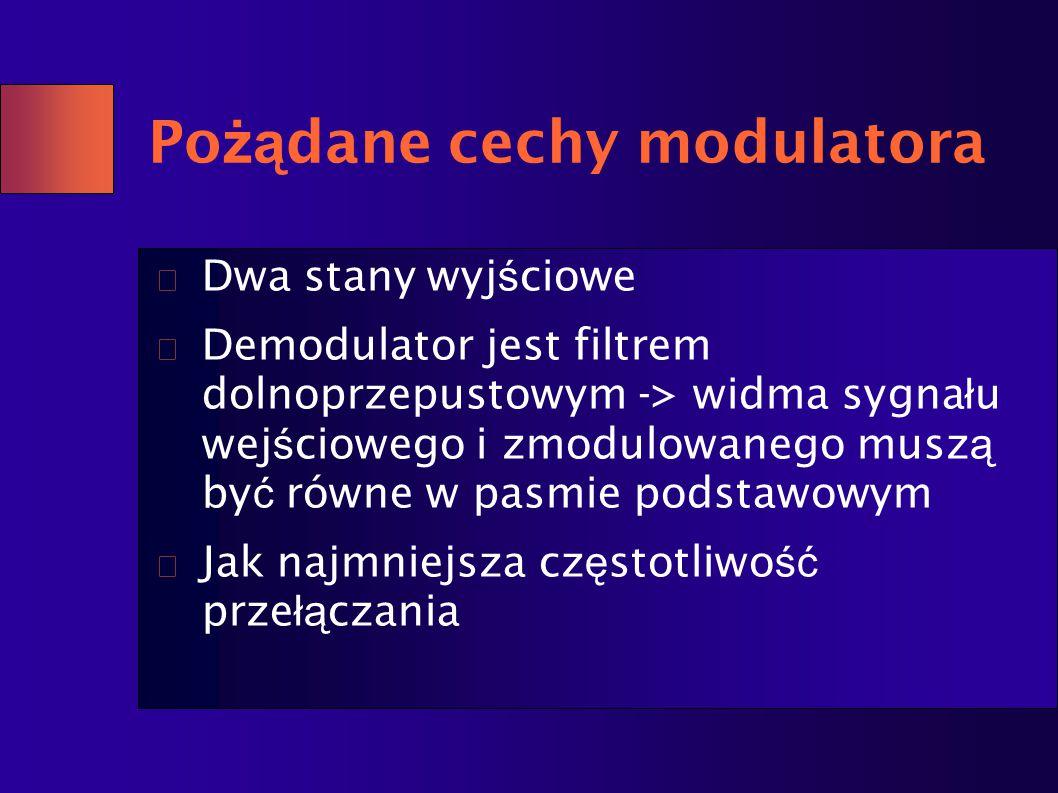 Pożądane cechy modulatora
