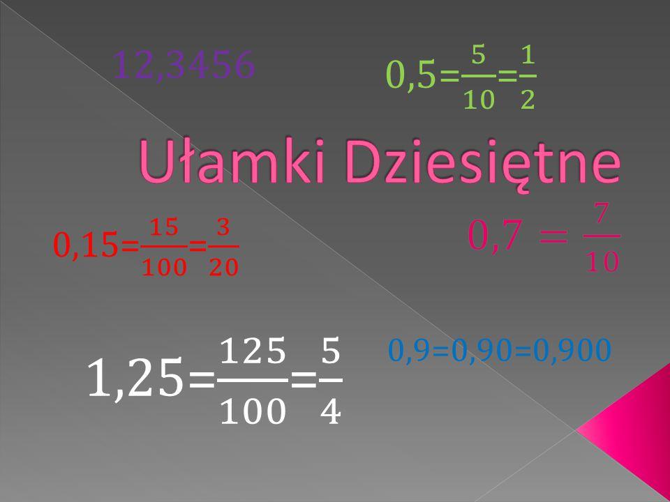 12,3456 0,5= 5 10 = 1 2. Ułamki Dziesiętne. 0,7= 7 10. 0,15= 15 100 = 3 20. 1,25= 125 100 = 5 4.