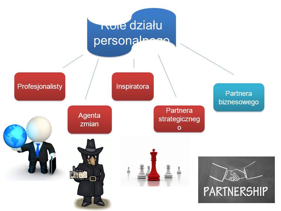 Role działu personalnego
