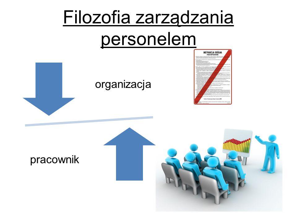 Filozofia zarządzania personelem