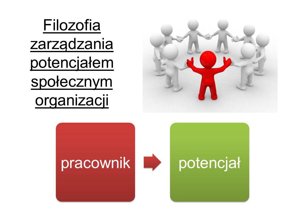 Filozofia zarządzania potencjałem społecznym organizacji